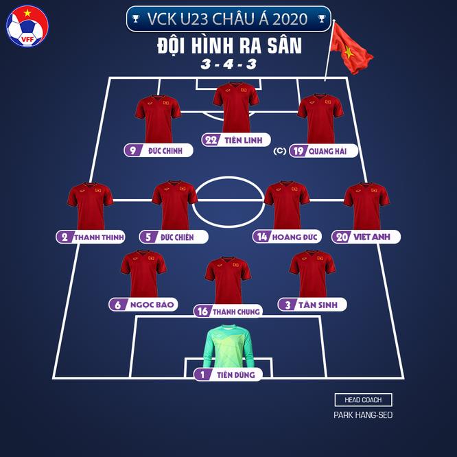 Đội hình xuất phát của U23 Việt Nam. Ảnh VFF