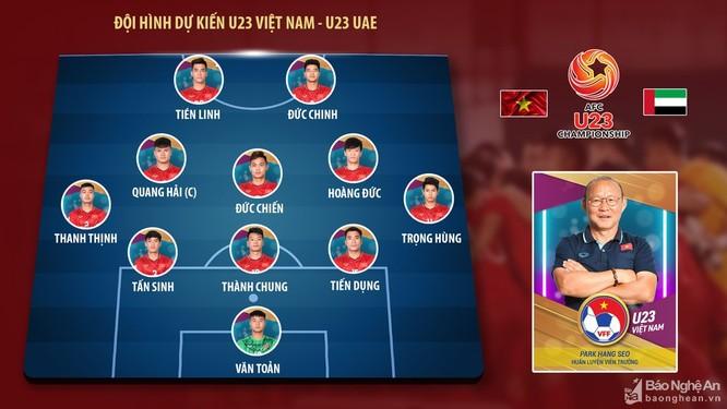 Dự kiến đội hình ra sân U23 Việt Nam. Ảnh BNA