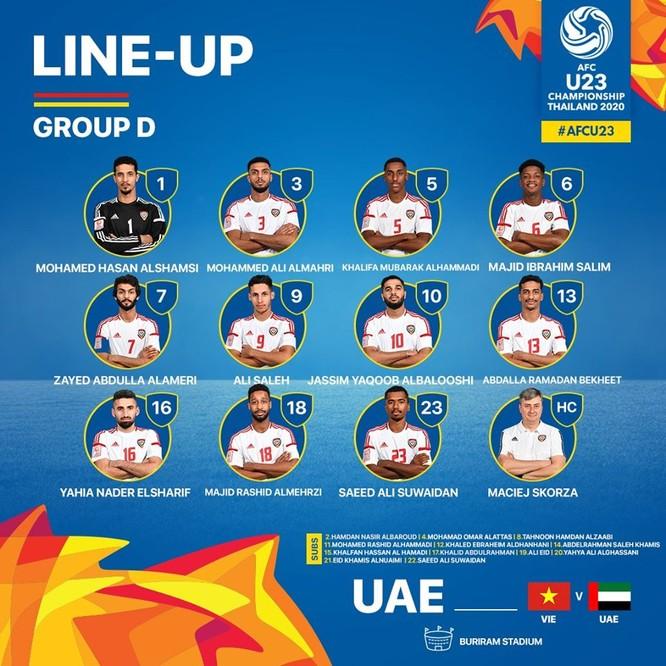Các cầu thủ U23 UAE đã quá quen thuộc lối đá của U23 Việt Nam. Ảnh AFC