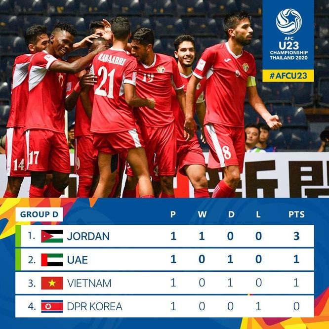 U23 Việt Nam - U23 U23 Jordan: Cuộc chiến nơi cánh phải ảnh 2