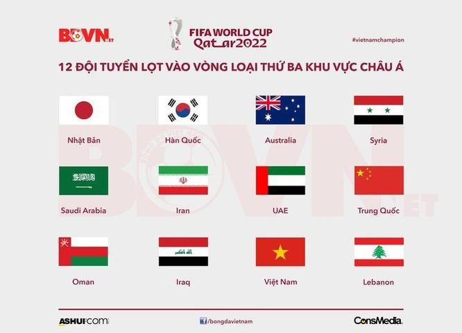 Đội tuyển Việt Nam, thua vẫn ngẩng cao đầu ảnh 3