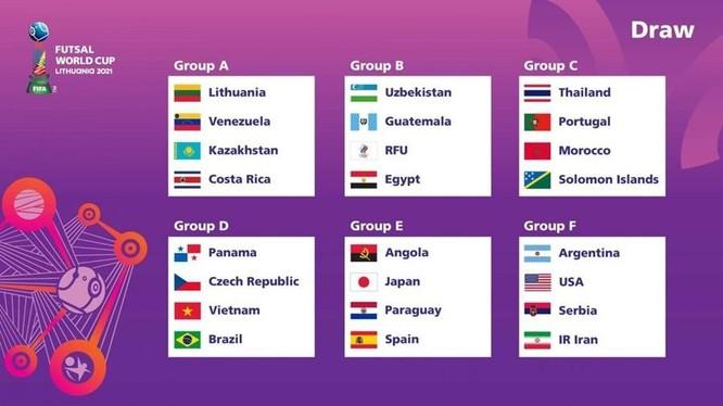 World Cup Futsal 2021: Việt Nam ra ngõ gặp núi ảnh 1