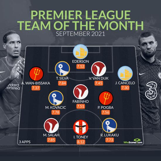 Đội hình xuất sắc nhất Premier League tháng 9 ảnh 1