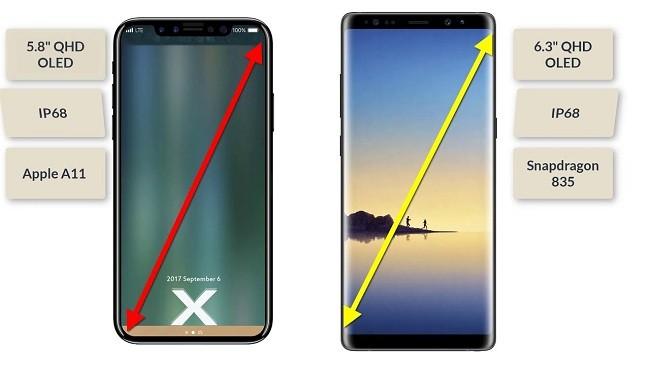 Những lợi ích tuyệt vời mà màn hình tỉ lệ 18:9 đem lại cho iPhone X và Note 8 ảnh 1