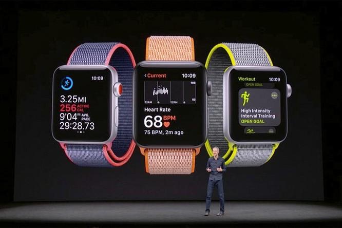 Tiết lộ thêm thông tin chi tiết về Apple Watch Series 4 ảnh 5