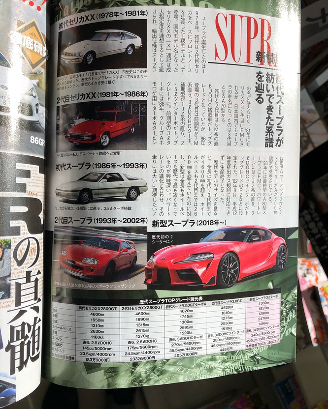 Toyota chuẩn bị cho màn hồi sinh mẫu xe thể thao Supra ảnh 3