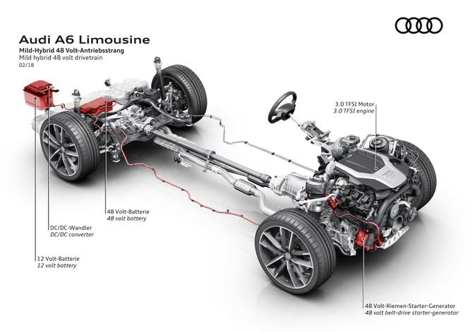 Audi ra mắt A6 2019: Đẹp và hiện đại như đàn anh A8 ảnh 4