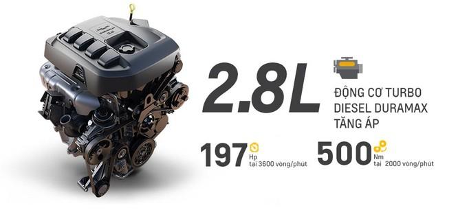 Chevrolet Trailblazer sẽ được bán tại Việt Nam từ đầu tháng 5/2018 ảnh 3