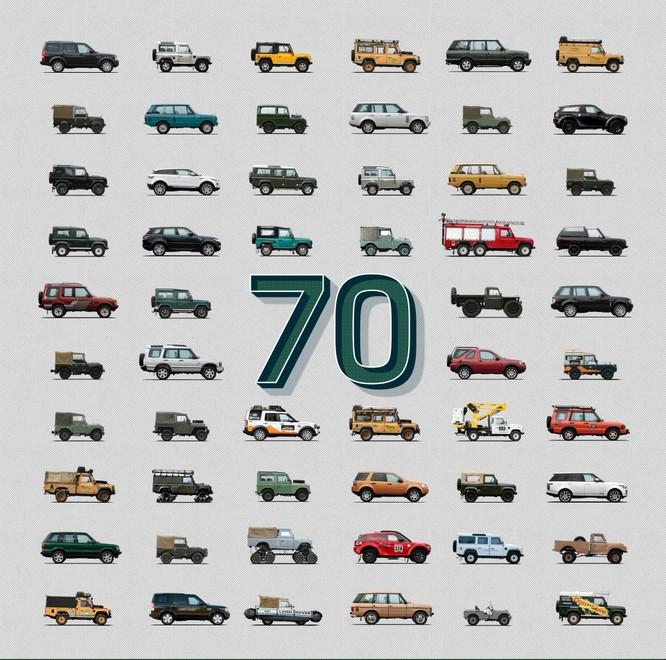 Nhìn lại 70 năm lịch sử của Land Rover qua từng tấm hình ảnh 1