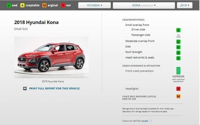 Với giá 615 triệu đồng, Hyundai Kona có làm nên cú hích ở phân khúc SUV cỡ nhỏ? ảnh 25