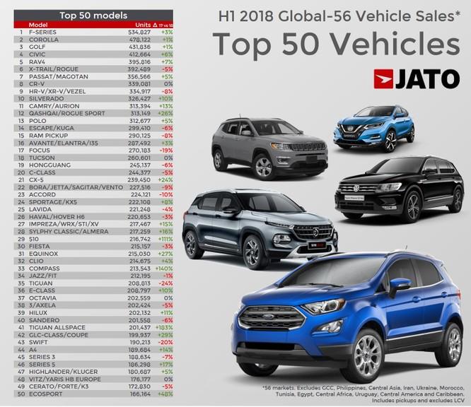 Bỏ qua Ford EcoSport và Hyundai Kona, Honda HR-V sẽ cạnh tranh với các đối thủ nào? ảnh 3
