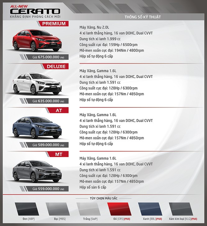 Kia Cerato 2019 đã có giá chính thức, khởi điểm 559 triệu đồng, thêm phiên bản 1.6AT ảnh 4