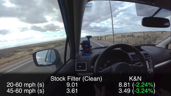 Bộ lọc gió đắt tiền có tăng hiệu suất động cơ? ảnh 3