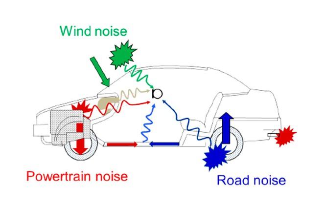 Mitsubishi đã làm thế nào để cải thiện khả năng cách âm của Outlander? ảnh 2