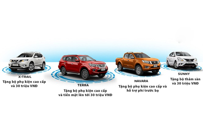 Nissan Việt Nam khai xuân bằng loạt ưu đãi khi khách hàng mua xe mới ảnh 1