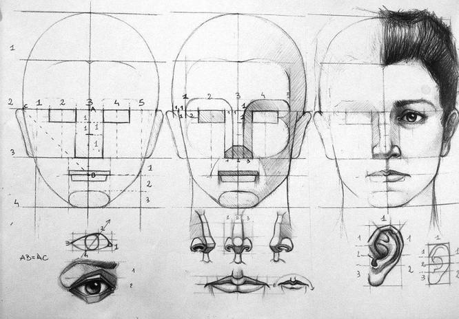 Họa sỹ Lương Minh Hòa: khoa học kỹ thuật phải bắt kịp tầm nhìn đi trước của thiết kế tạo dáng sản phẩm công nghiệp ảnh 2