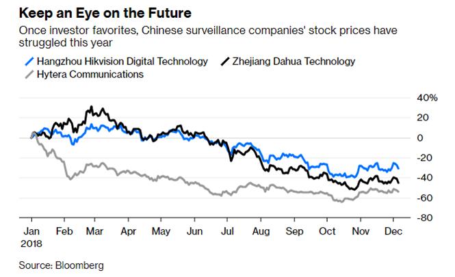 Hãng công nghệ Trung Quốc kế tiếp đứng trước rủi ro bị Mỹ làm khó - ảnh 2