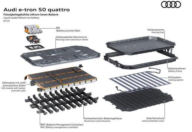 Audi sẽ ra Q5 chạy điện vào năm 2020 ảnh 1