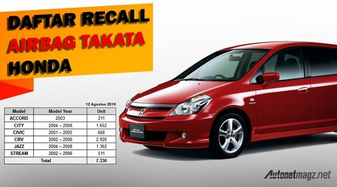 Honda triệu hồi loạt xe hơn 10 năm tuổi tại Indonesia ảnh 1