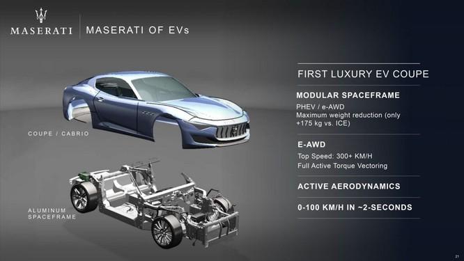 Maserati công bố kế hoạch ra mắt các mẫu xe mới trong tương lai ảnh 1