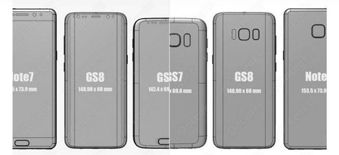 So sánh kích thước S8 với iPhone và Google Pixel ảnh 1
