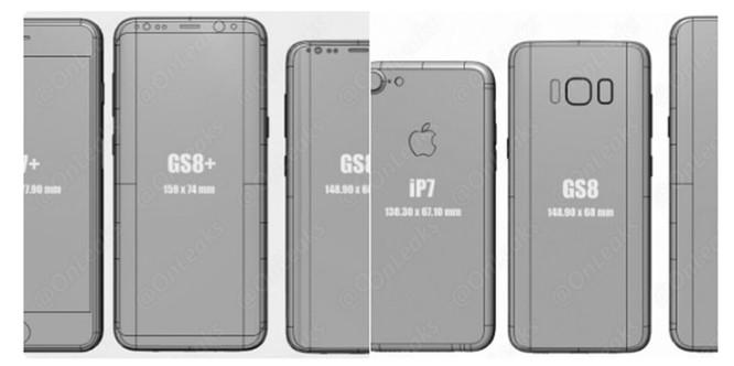 So sánh kích thước S8 với iPhone và Google Pixel ảnh 2
