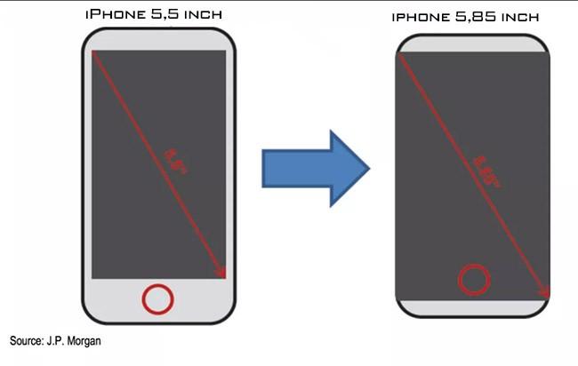 Thông tin mới nhất về các phiên bản iPhone 2017 ảnh 1