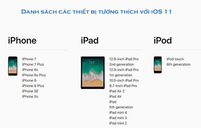 Danh sách các thiết bị của Apple có thể cài được iOS 11 ảnh 1
