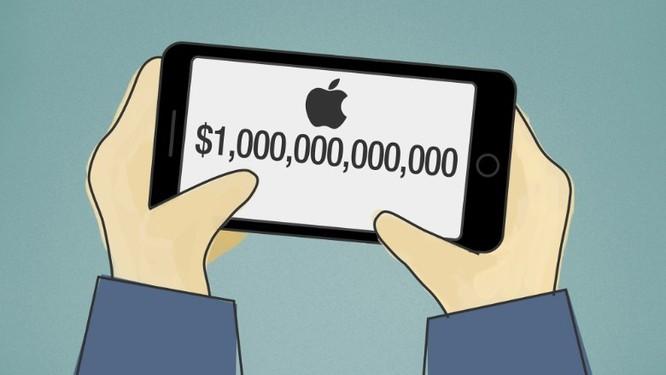 Apple sắp trở thành công ty nghìn tỷ USD đầu tiên trên thế giới? ảnh 1