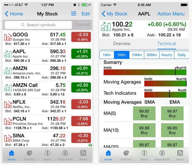 15 ứng dụng ngoài tốt hơn ứng dụng mặc định của Apple ảnh 15