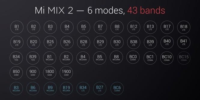 Mi MIX 2 chính thức ra mắt: màn 6 inch, chip 835, hỗ trợ đa mạng ảnh 5