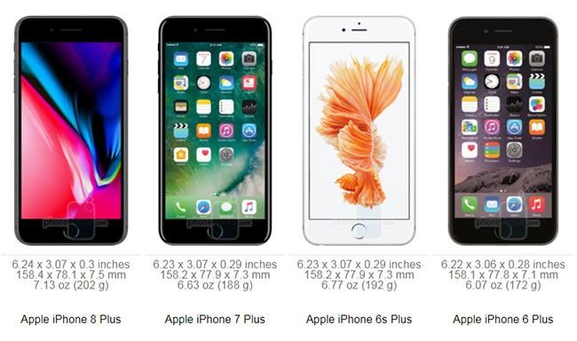 Bạn có biết iPhone 8 Plus là điện thoại lớn nhất, nặng nhất của Apple từ trước đến nay? ảnh 1