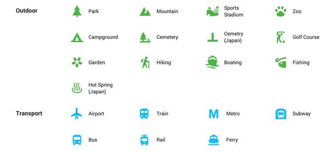 Google Maps đổi giao diện cực bắt mắt và dễ dùng ảnh 4