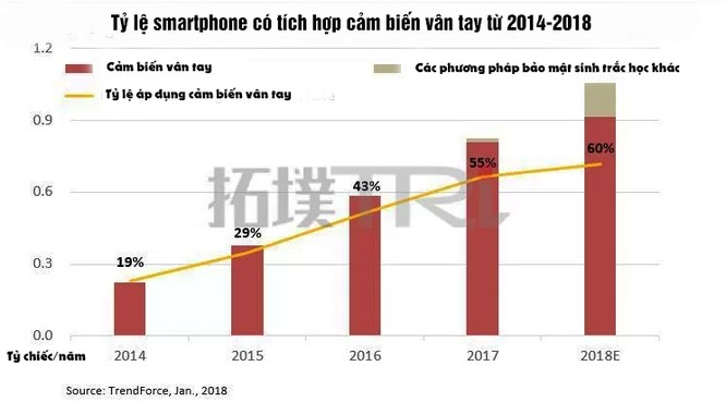 Thời kỳ Android bắt chước Apple sắp chấm dứt? ảnh 2