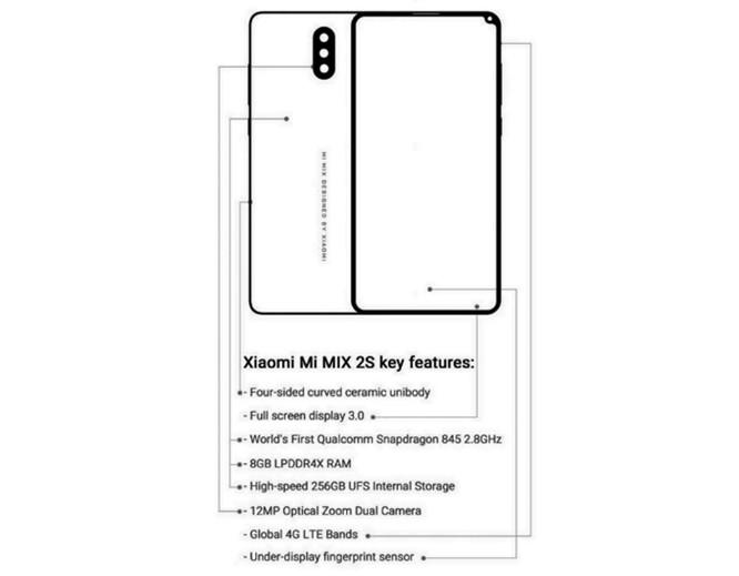 Lộ bản vẽ cùng thông số kỹ thuật Xiaomi Mi Mix 2s ảnh 1