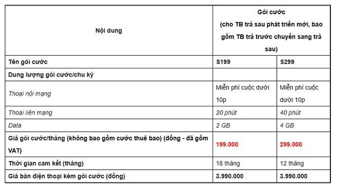 Bphone 2017 được bán với giá 3,9 triệu đồng ảnh 2