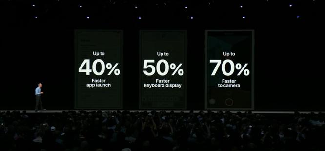 5 thay đổi quan trọng đối với iPhone khi bạn cập nhật lên iOS 12 ảnh 1