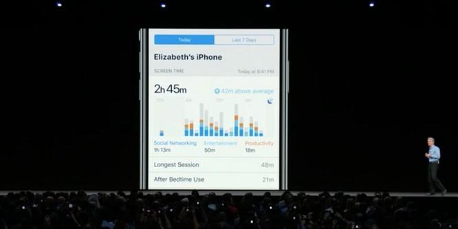 5 thay đổi quan trọng đối với iPhone khi bạn cập nhật lên iOS 12 ảnh 6