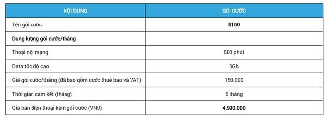 Bphone 2 giá 4,99 triệu, bán trong 1 tháng ảnh 1