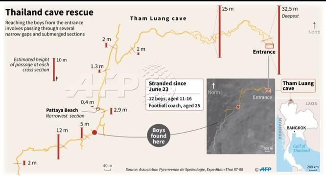 Cập nhật chiến dịch giải cứu đội bóng thiếu niên Thái Lan: 4 cậu bé đã được đưa ra ngoài ảnh 7