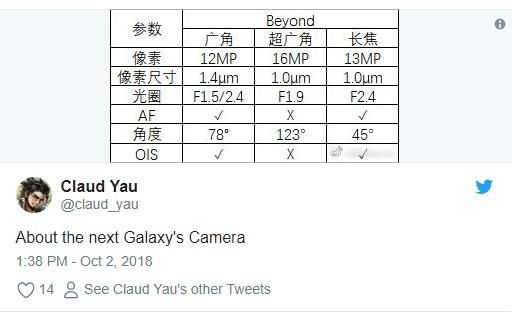 Smartphone 5 camera của Samsung lộ thông số ảnh 1