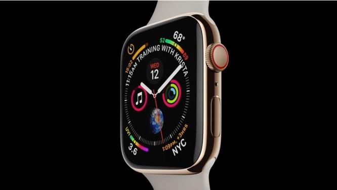 12 nỗi thất vọng lớn mà Apple đã gieo vào lòng người hâm mộ trong năm 2018 ảnh 4