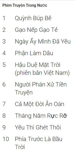Người Việt tìm kiếm nội dung gì nhiều nhất trên Internet trong năm 2018 ảnh 2