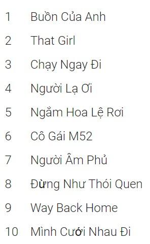Người Việt tìm kiếm nội dung gì nhiều nhất trên Internet trong năm 2018 ảnh 4
