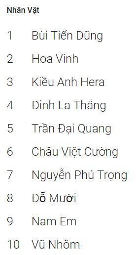Người Việt tìm kiếm nội dung gì nhiều nhất trên Internet trong năm 2018 ảnh 5