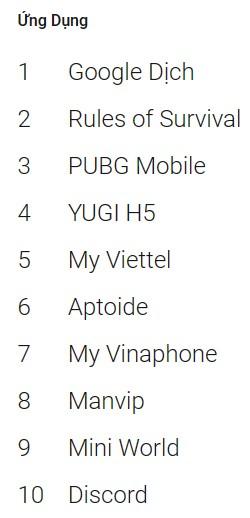 Người Việt tìm kiếm nội dung gì nhiều nhất trên Internet trong năm 2018 ảnh 6
