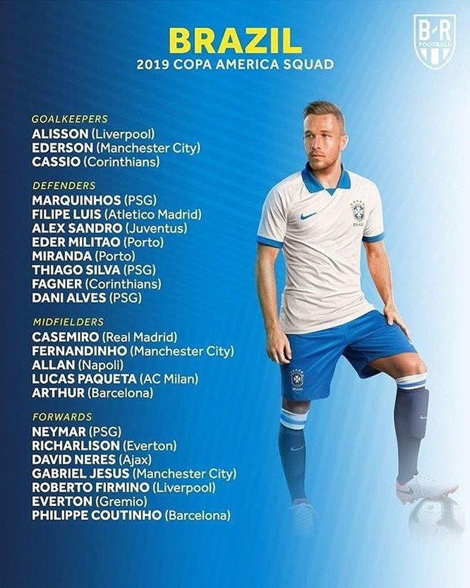 "Copa America 2019: Cơ hội để chủ nhà Brazil ""rửa mặt"" ảnh 1"