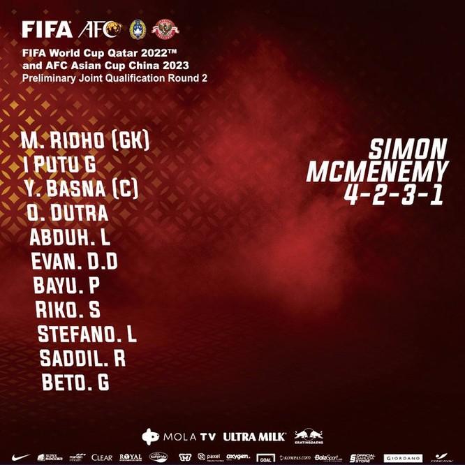 Fox Sport liệt kê 5 điểm đáng chú ý trận Indonesia - Việt Nam ảnh 1