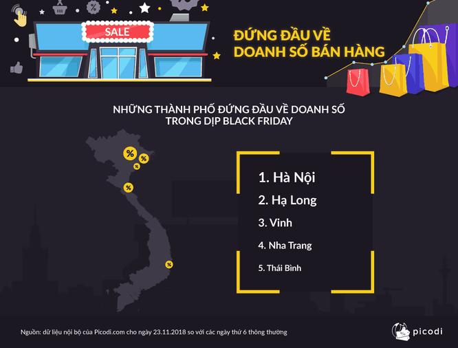 Tiết lộ thói quen mua sắm của người Việt trong ngày Thứ Sáu Đen ảnh 3