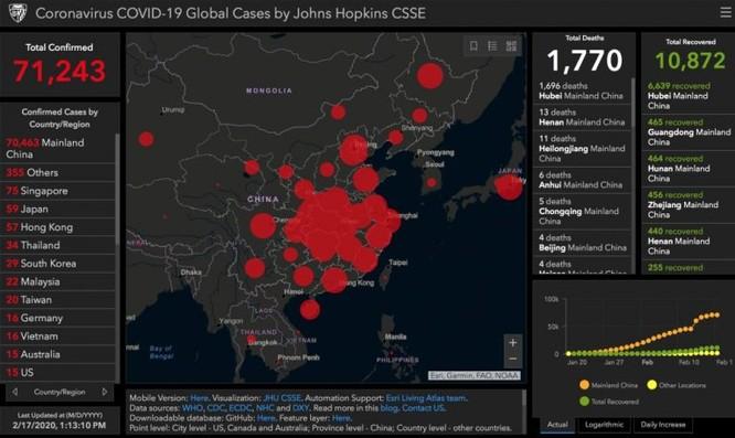 Trung Quốc và Mỹ chiến đấu với virus Corona bằng dữ liệu, phân tích, AI và robot như thế nào? ảnh 2